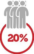 20% desconto
